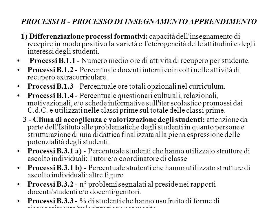 PROCESSI B - PROCESSO DI INSEGNAMENTO APPRENDIMENTO 1) Differenziazione processi formativi: capacità dell'insegnamento di recepire in modo positivo la