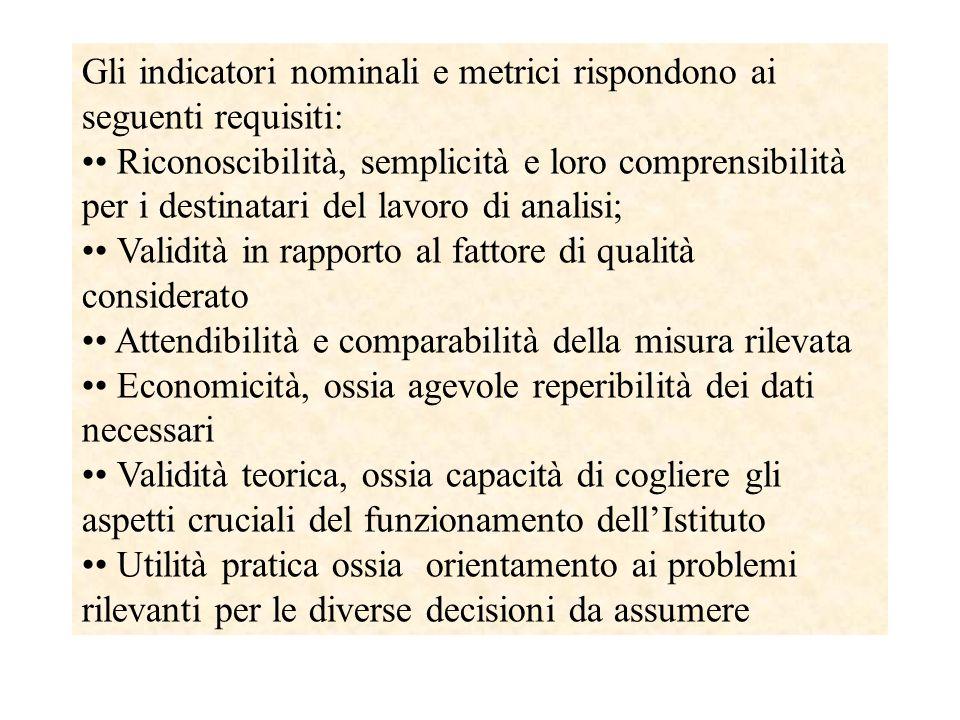 Gli indicatori nominali e metrici rispondono ai seguenti requisiti: Riconoscibilità, semplicità e loro comprensibilità per i destinatari del lavoro di