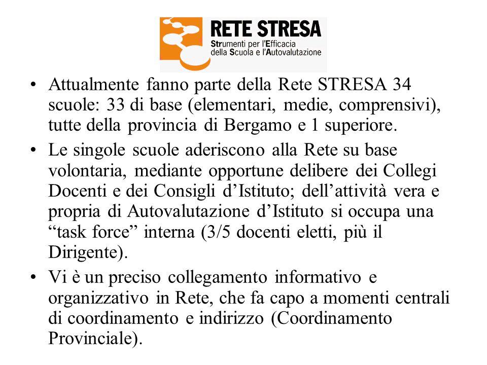 Attualmente fanno parte della Rete STRESA 34 scuole: 33 di base (elementari, medie, comprensivi), tutte della provincia di Bergamo e 1 superiore. Le s