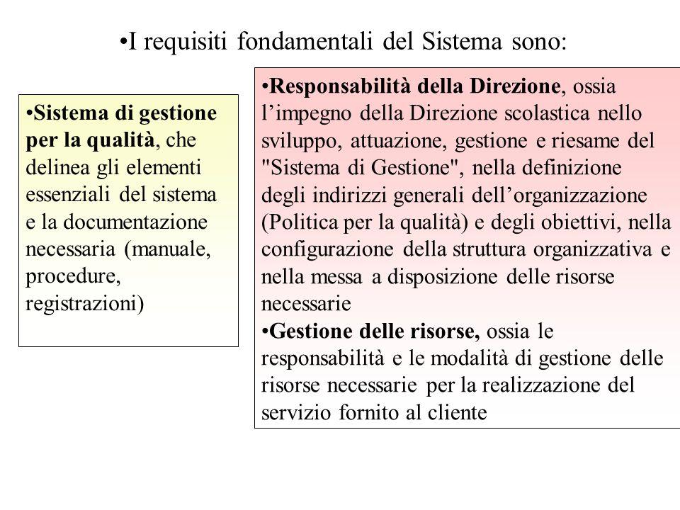 I requisiti fondamentali del Sistema sono: Sistema di gestione per la qualità, che delinea gli elementi essenziali del sistema e la documentazione nec