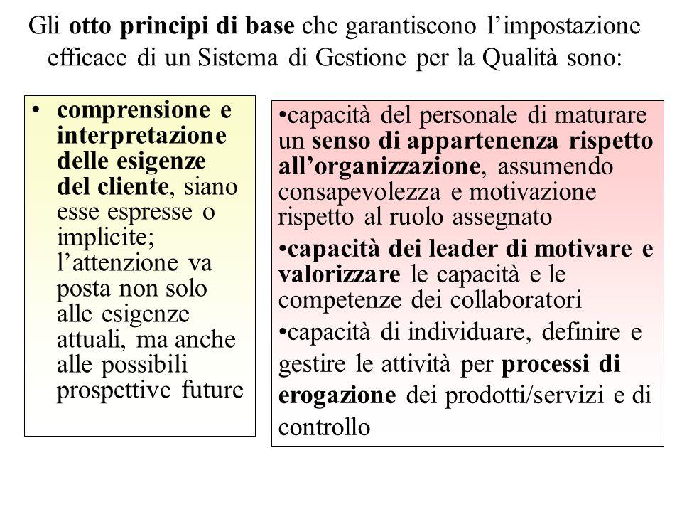 Gli otto principi di base che garantiscono l'impostazione efficace di un Sistema di Gestione per la Qualità sono: comprensione e interpretazione delle