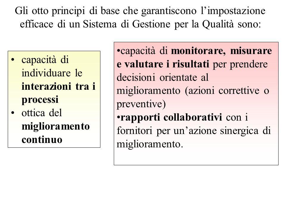 Gli otto principi di base che garantiscono l'impostazione efficace di un Sistema di Gestione per la Qualità sono: capacità di individuare le interazio