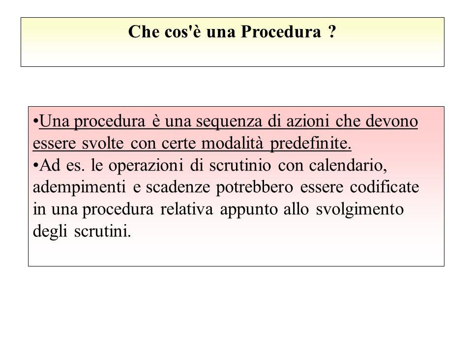 Che cos'è una Procedura ? Una procedura è una sequenza di azioni che devono essere svolte con certe modalità predefinite. Ad es. le operazioni di scru
