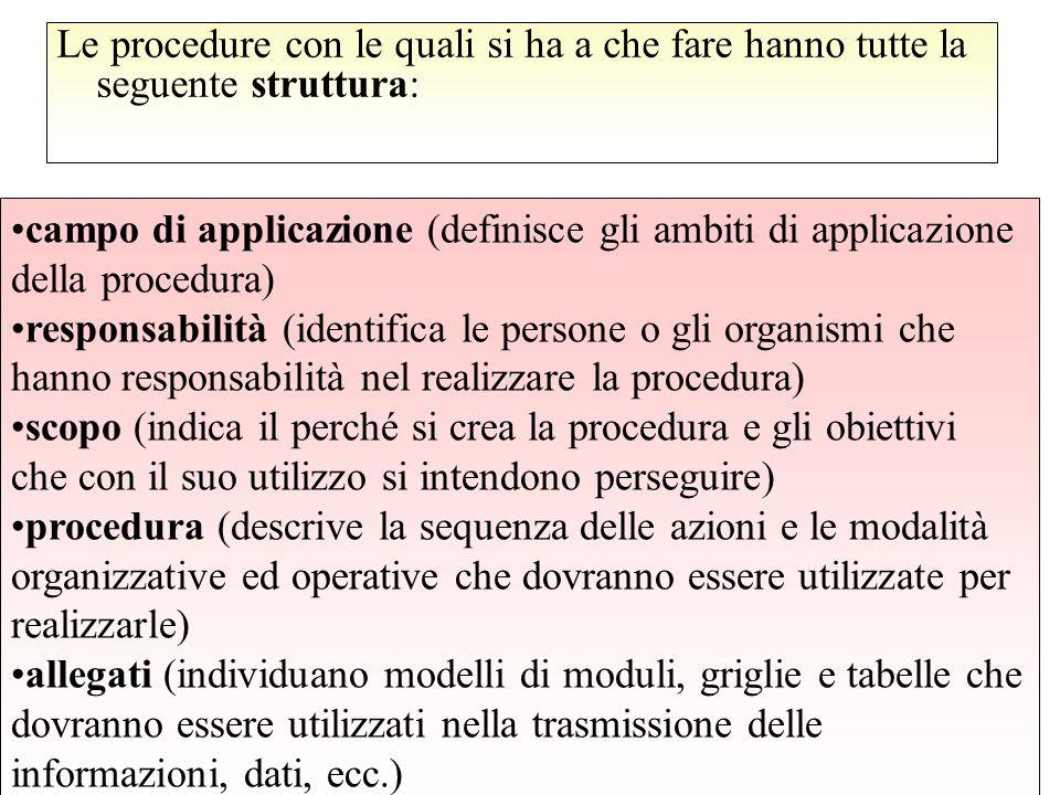 Le procedure con le quali si ha a che fare hanno tutte la seguente struttura: campo di applicazione (definisce gli ambiti di applicazione della proced