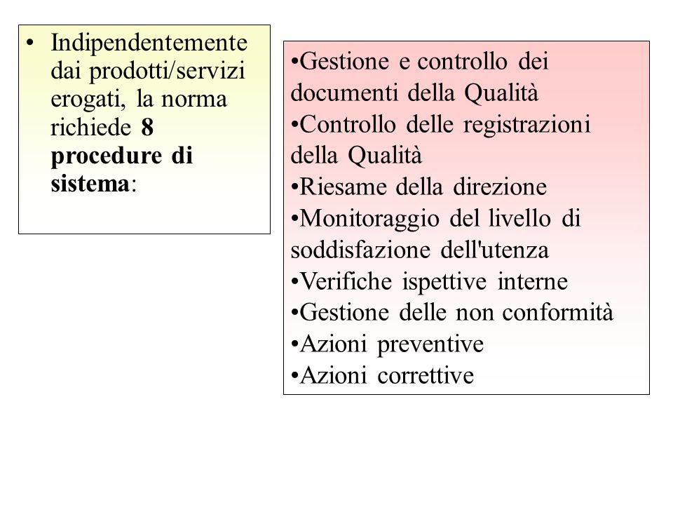 Indipendentemente dai prodotti/servizi erogati, la norma richiede 8 procedure di sistema: Gestione e controllo dei documenti della Qualità Controllo d