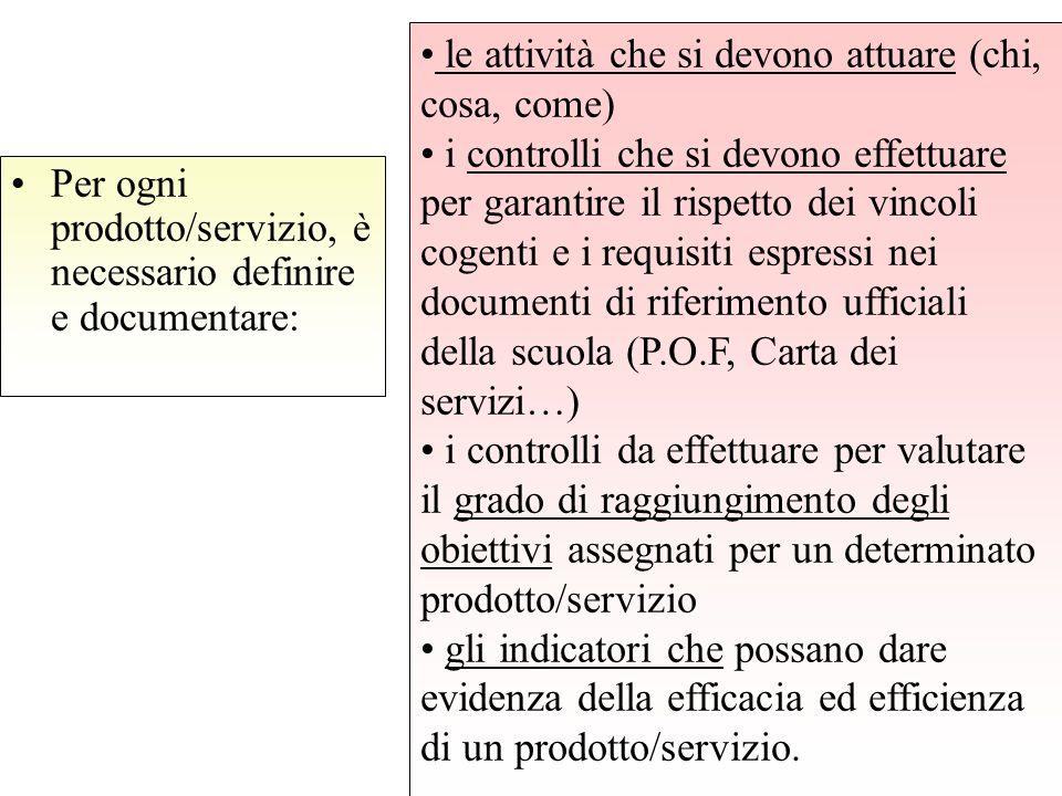 Per ogni prodotto/servizio, è necessario definire e documentare: le attività che si devono attuare (chi, cosa, come) i controlli che si devono effettu