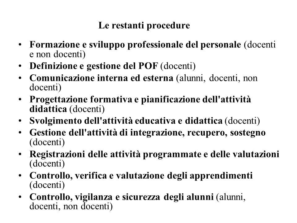 Le restanti procedure Formazione e sviluppo professionale del personale (docenti e non docenti) Definizione e gestione del POF (docenti) Comunicazione