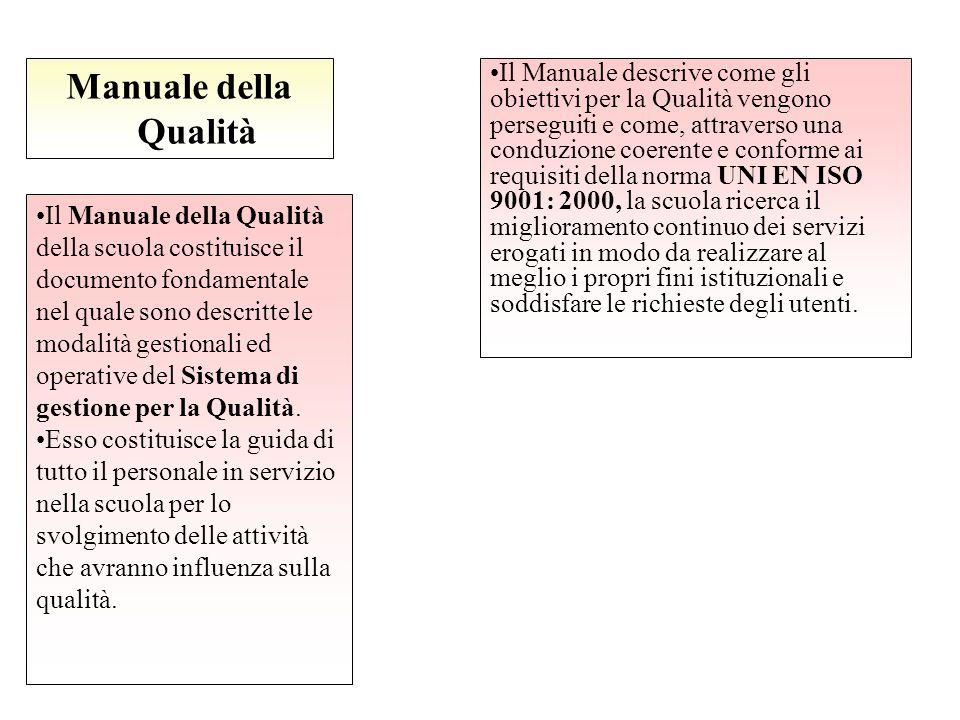 Manuale della Qualità Il Manuale della Qualità della scuola costituisce il documento fondamentale nel quale sono descritte le modalità gestionali ed o