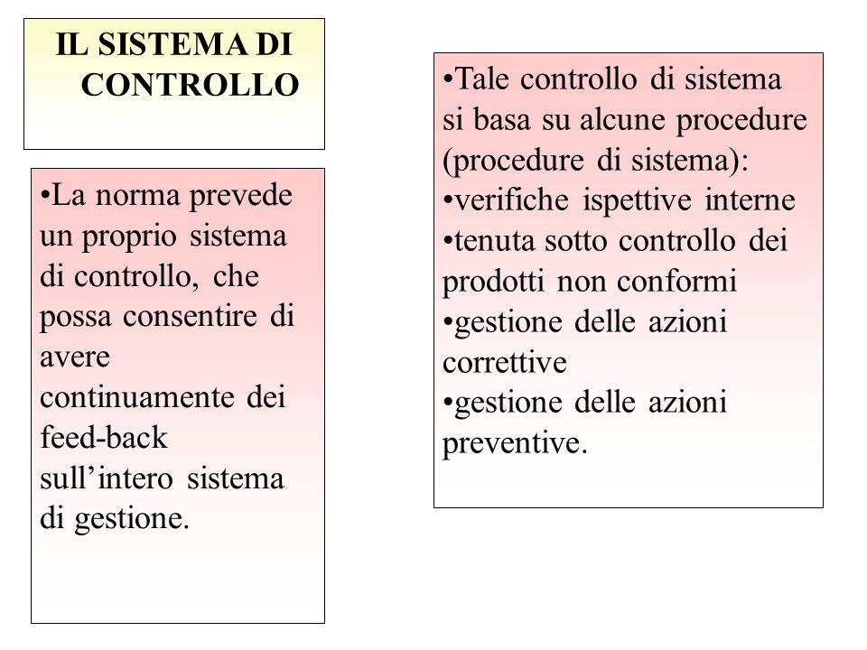 IL SISTEMA DI CONTROLLO La norma prevede un proprio sistema di controllo, che possa consentire di avere continuamente dei feed-back sull'intero sistem