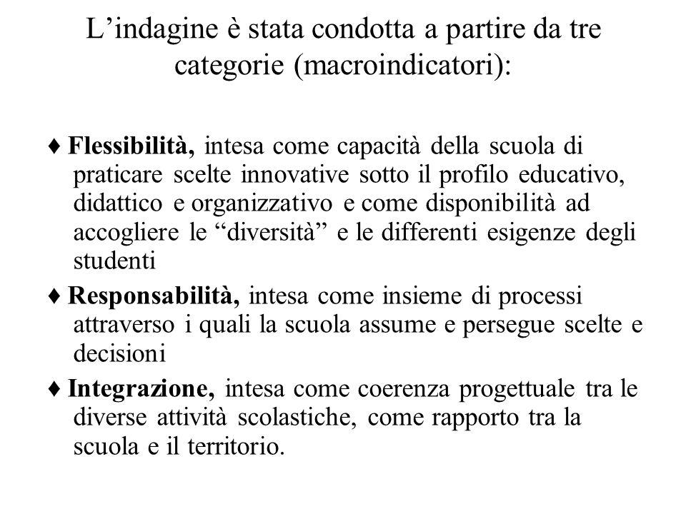L'indagine è stata condotta a partire da tre categorie (macroindicatori): ♦ Flessibilità, intesa come capacità della scuola di praticare scelte innova