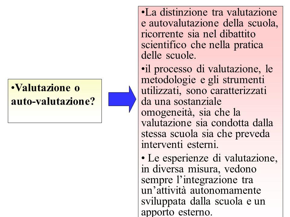 Valutazione o auto-valutazione? La distinzione tra valutazione e autovalutazione della scuola, ricorrente sia nel dibattito scientifico che nella prat