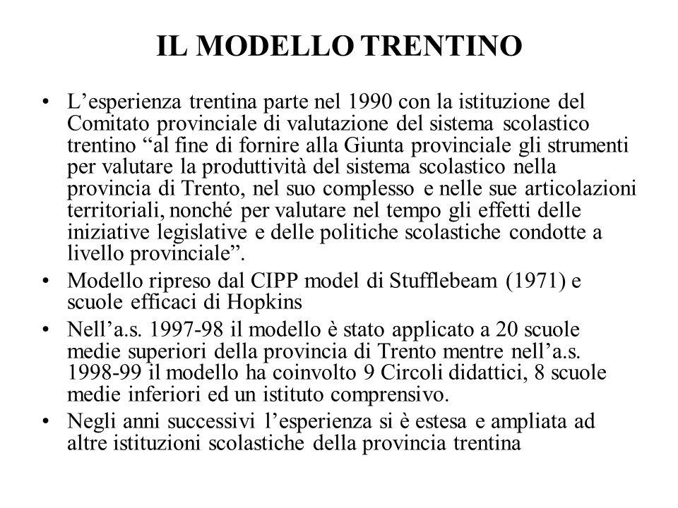 """IL MODELLO TRENTINO L'esperienza trentina parte nel 1990 con la istituzione del Comitato provinciale di valutazione del sistema scolastico trentino """"a"""