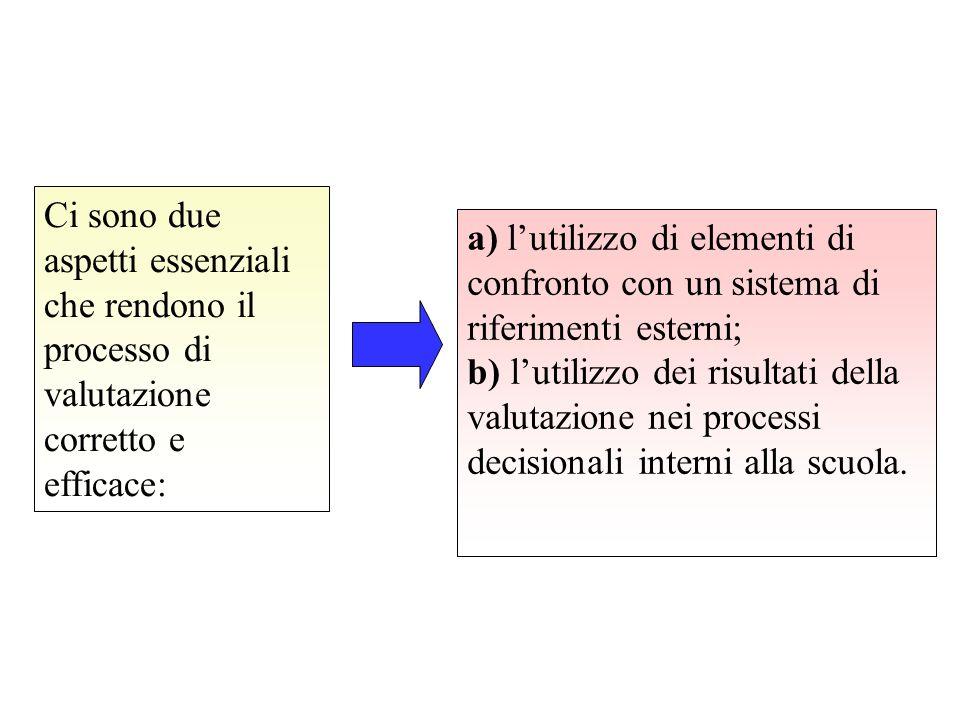 Ci sono due aspetti essenziali che rendono il processo di valutazione corretto e efficace: a) l'utilizzo di elementi di confronto con un sistema di ri