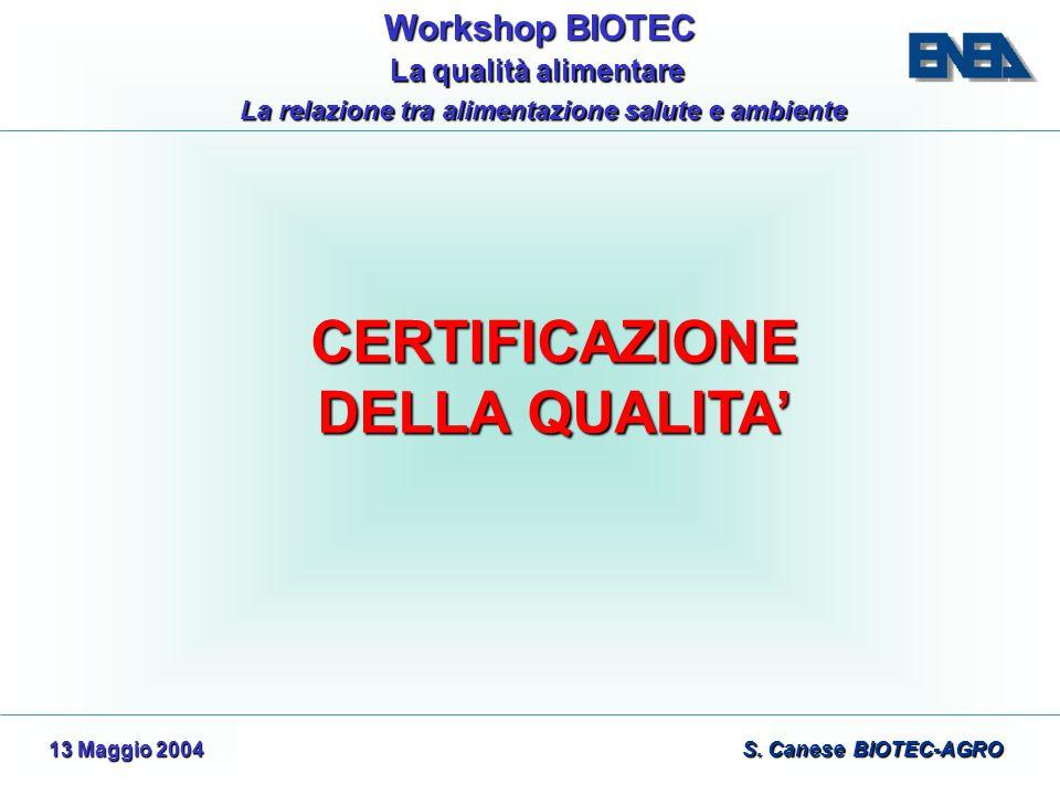 WorkshopBIOTEC Workshop BIOTEC La qualità alimentare La qualità alimentare La relazione tra alimentazione salute e ambiente 13 Maggio 2004 S.