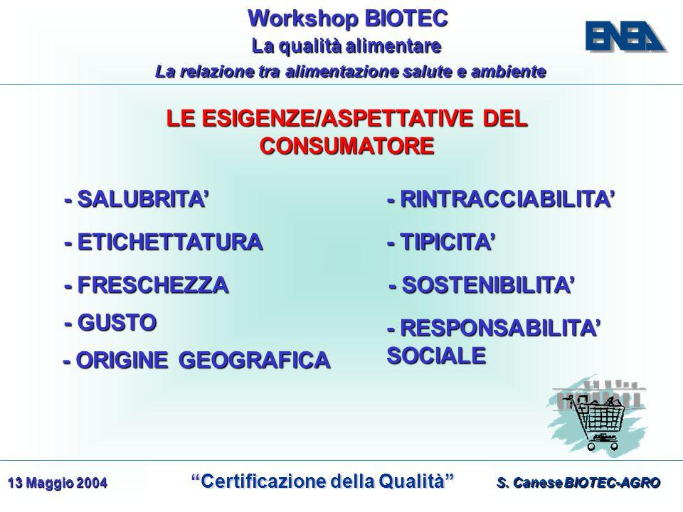 WorkshopBIOTEC Workshop BIOTEC Certificazione della Qualità Certificazione della Qualità La qualità alimentare La qualità alimentare La relazione tra alimentazione salute e ambiente 13 Maggio 2004 LE ESIGENZE/ASPETTATIVE DEL CONSUMATORE - TIPICITA' - ORIGINE GEOGRAFICA - RINTRACCIABILITA' - ETICHETTATURA - SOSTENIBILITA' - RESPONSABILITA' SOCIALE - SALUBRITA' S.