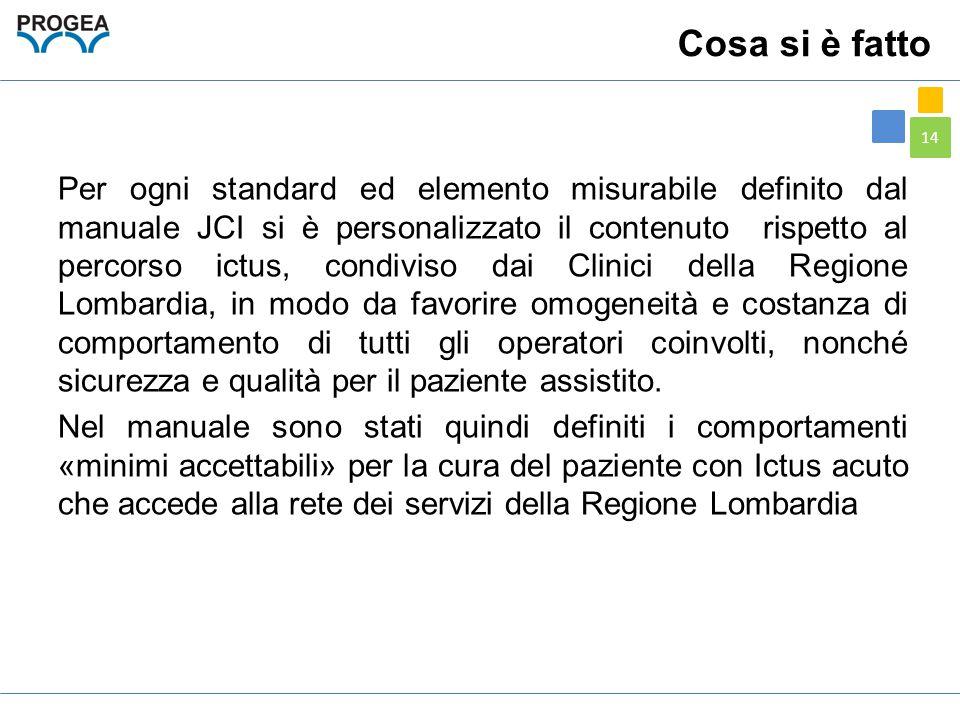 14 Cosa si è fatto Per ogni standard ed elemento misurabile definito dal manuale JCI si è personalizzato il contenuto rispetto al percorso ictus, cond