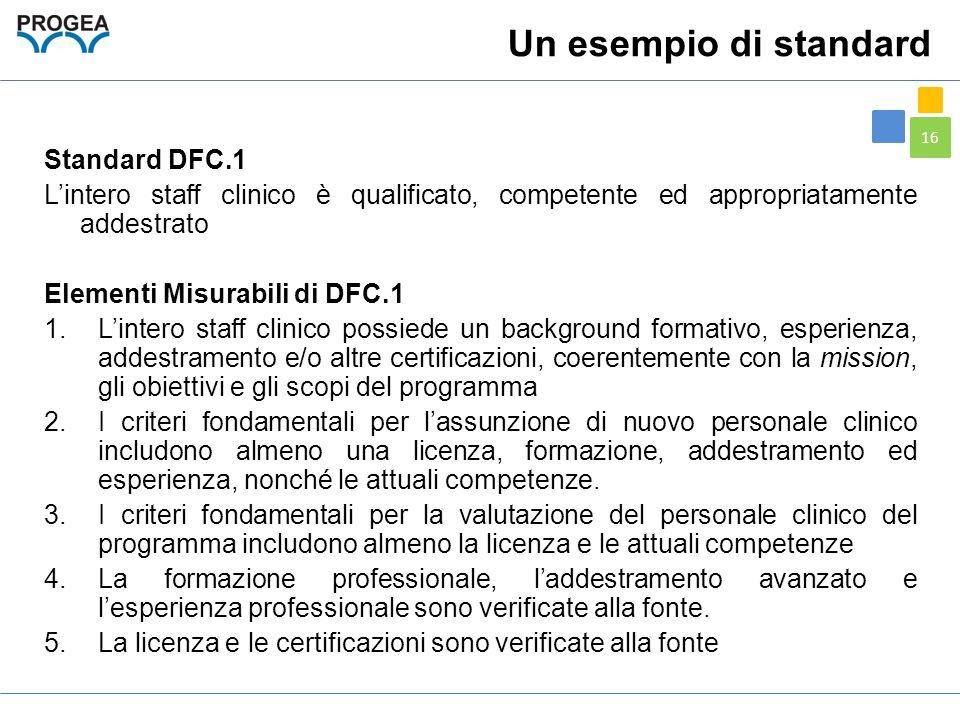 16 Standard DFC.1 L'intero staff clinico è qualificato, competente ed appropriatamente addestrato Elementi Misurabili di DFC.1 1.L'intero staff clinic