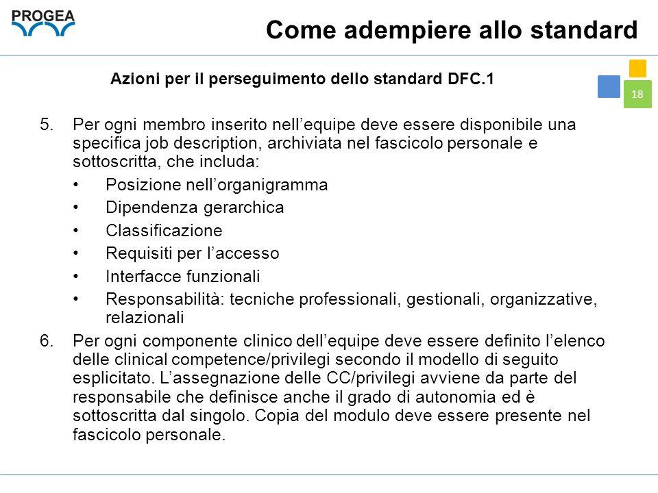 18 Azioni per il perseguimento dello standard DFC.1 5.Per ogni membro inserito nell'equipe deve essere disponibile una specifica job description, arch