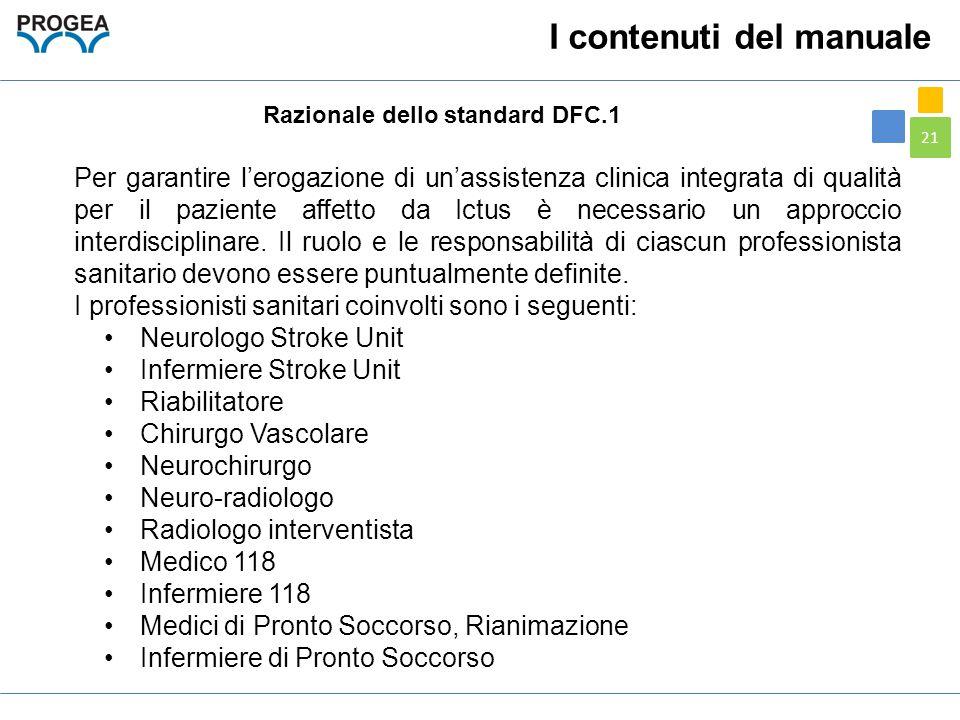 21 Razionale dello standard DFC.1 I contenuti del manuale Per garantire l'erogazione di un'assistenza clinica integrata di qualità per il paziente aff