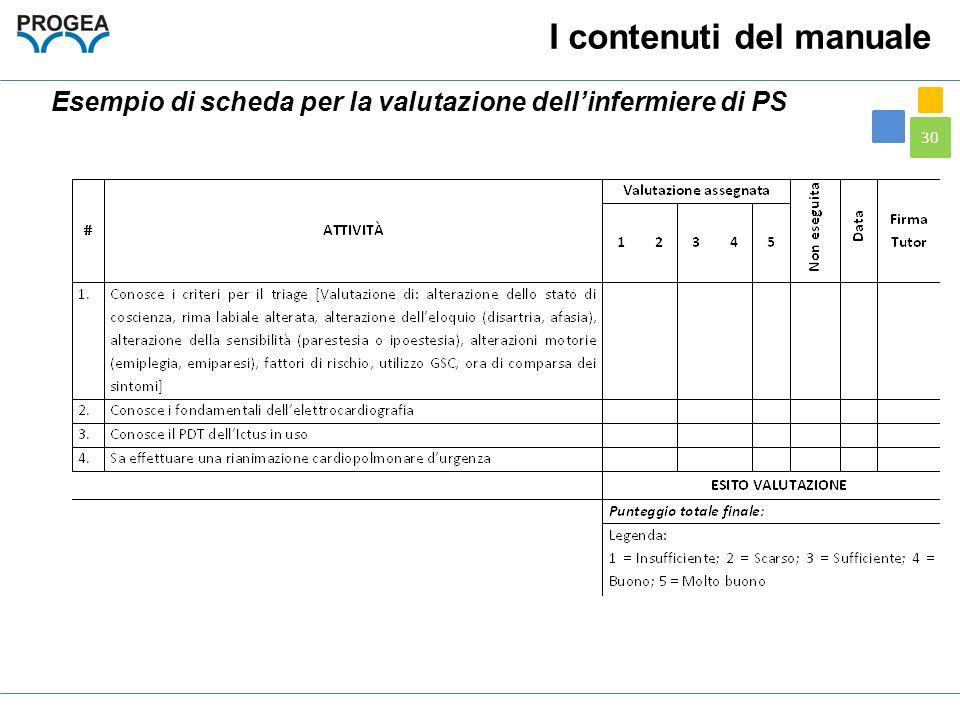 30 I contenuti del manuale Esempio di scheda per la valutazione dell'infermiere di PS