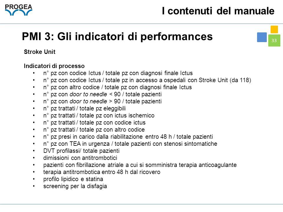 33 I contenuti del manuale PMI 3: Gli indicatori di performances Stroke Unit Indicatori di processo n° pz con codice Ictus / totale pz con diagnosi fi