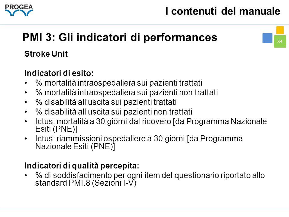 34 I contenuti del manuale PMI 3: Gli indicatori di performances Stroke Unit Indicatori di esito: % mortalità intraospedaliera sui pazienti trattati %