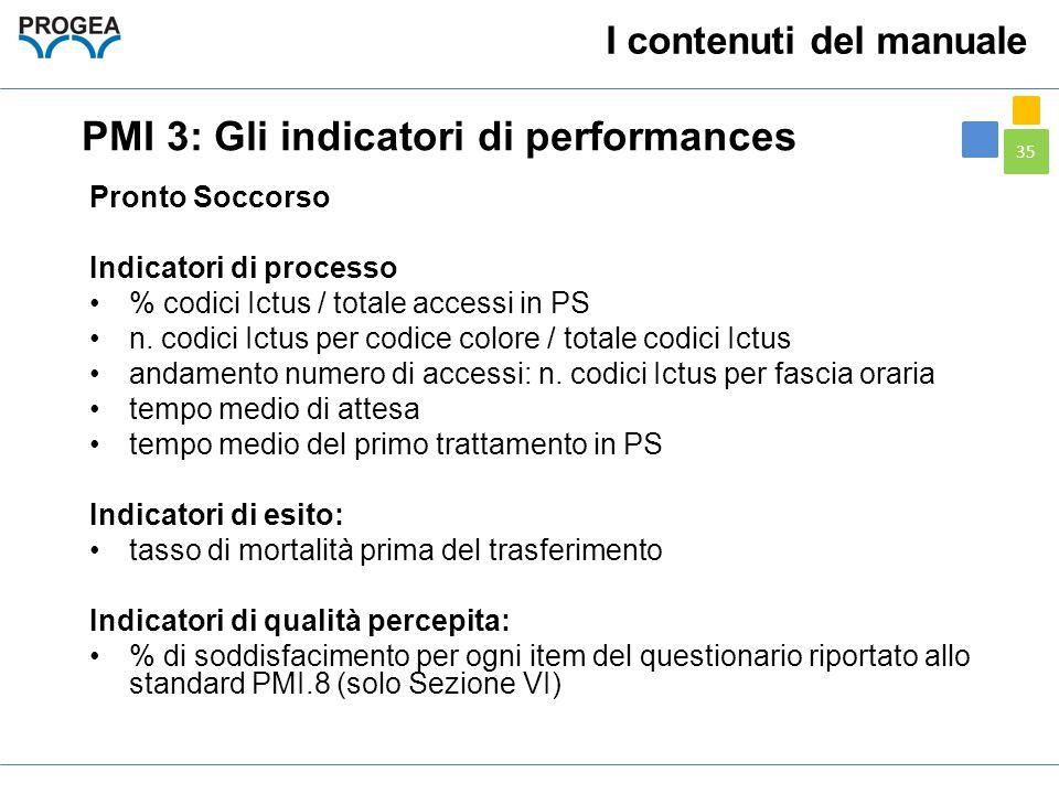 35 I contenuti del manuale PMI 3: Gli indicatori di performances Pronto Soccorso Indicatori di processo % codici Ictus / totale accessi in PS n. codic
