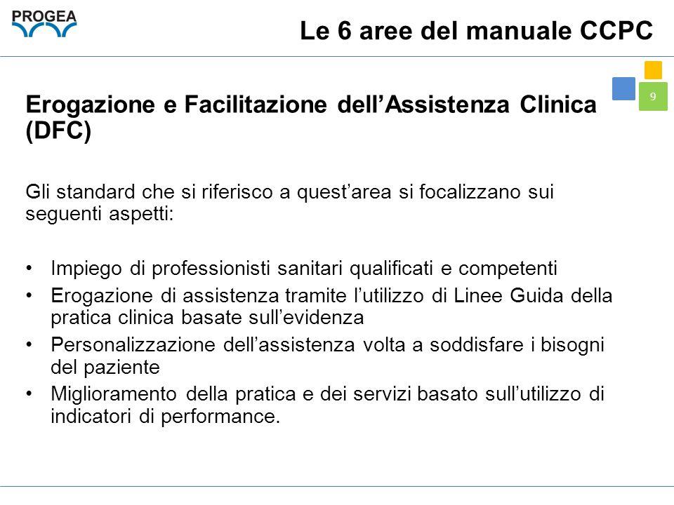 9 Erogazione e Facilitazione dell'Assistenza Clinica (DFC) Gli standard che si riferisco a quest'area si focalizzano sui seguenti aspetti: Impiego di