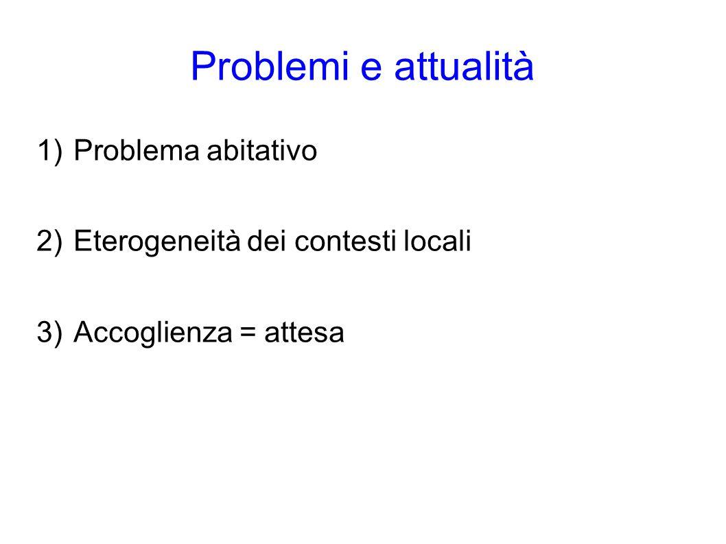 Problemi e attualità 1)Problema abitativo 2)Eterogeneità dei contesti locali 3)Accoglienza = attesa