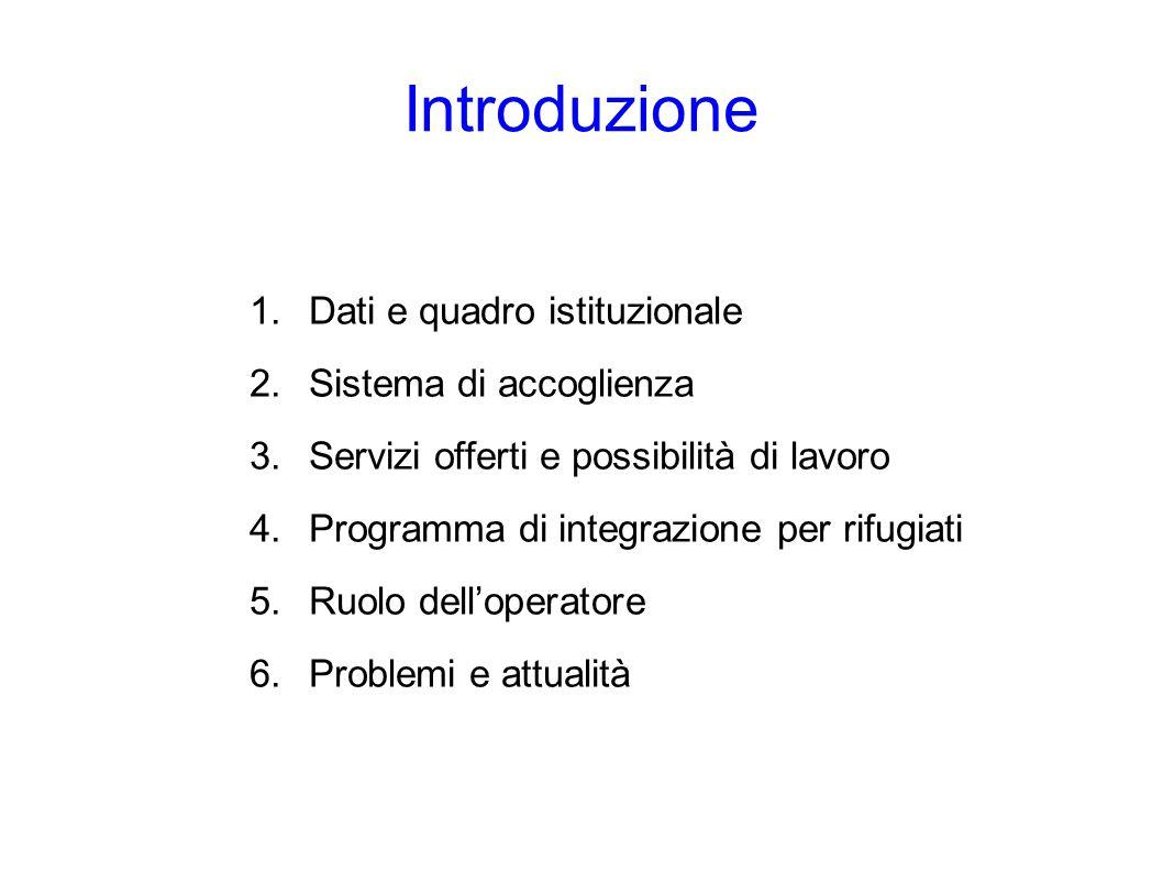 Introduzione 1.Dati e quadro istituzionale 2.Sistema di accoglienza 3.Servizi offerti e possibilità di lavoro 4.Programma di integrazione per rifugiat
