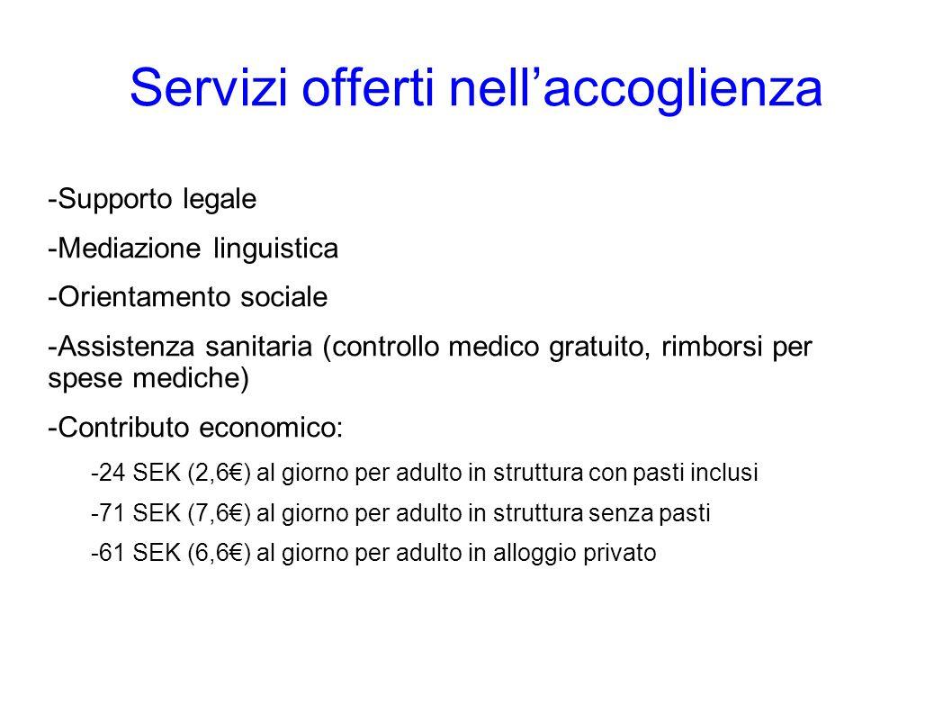 Servizi offerti nell'accoglienza -Supporto legale -Mediazione linguistica -Orientamento sociale -Assistenza sanitaria (controllo medico gratuito, rimb