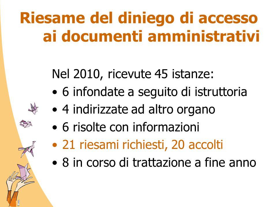 Riesame del diniego di accesso ai documenti amministrativi Nel 2010, ricevute 45 istanze: 6 infondate a seguito di istruttoria 4 indirizzate ad altro