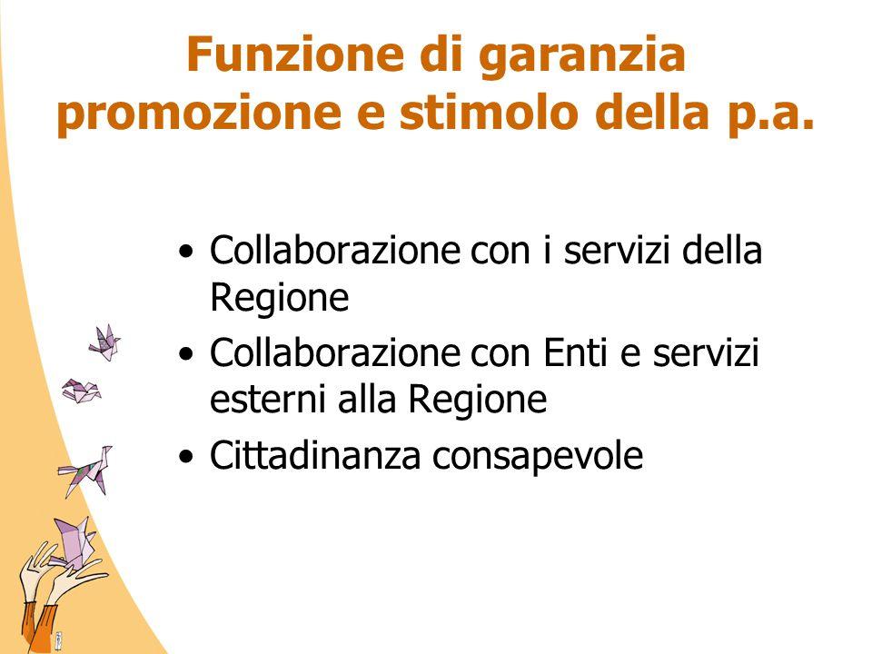 Funzione di garanzia promozione e stimolo della p.a. Collaborazione con i servizi della Regione Collaborazione con Enti e servizi esterni alla Regione