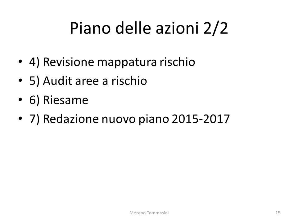 Piano delle azioni 2/2 4) Revisione mappatura rischio 5) Audit aree a rischio 6) Riesame 7) Redazione nuovo piano 2015-2017 Moreno Tommasini15
