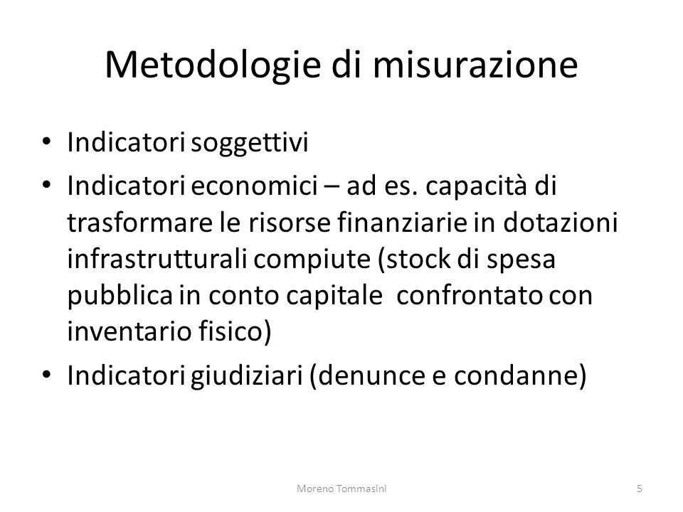 Metodologie di misurazione Indicatori soggettivi Indicatori economici – ad es.