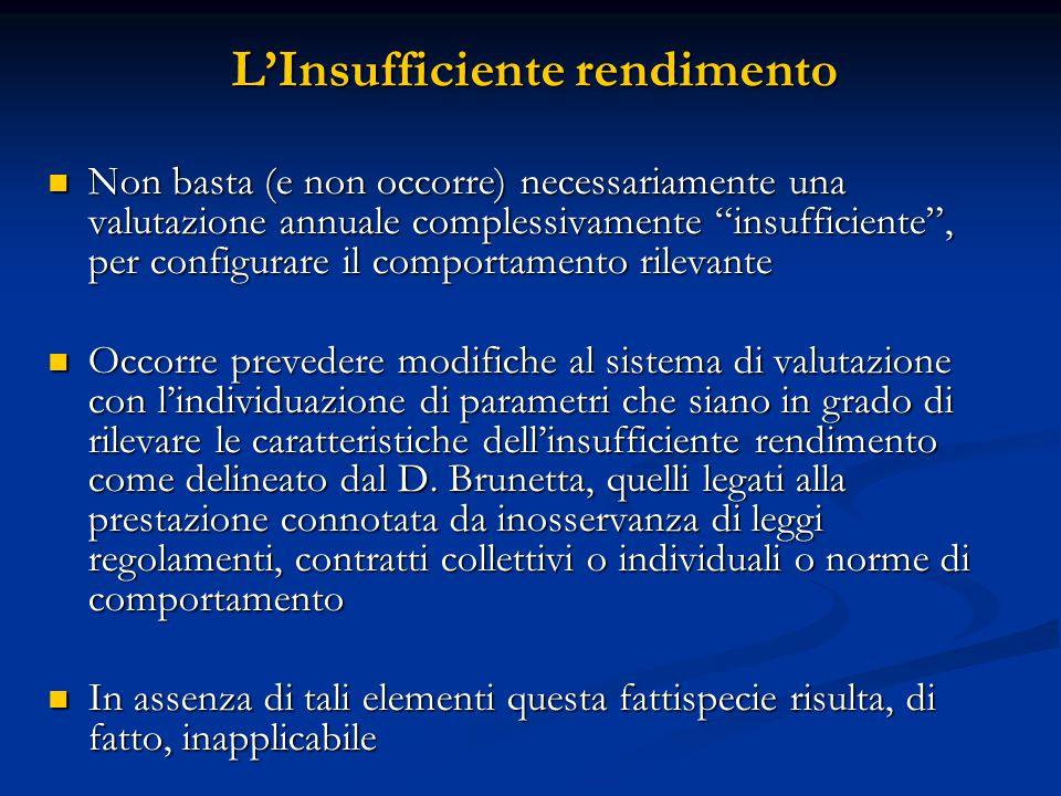 """L'Insufficiente rendimento Non basta (e non occorre) necessariamente una valutazione annuale complessivamente """"insufficiente"""", per configurare il comp"""