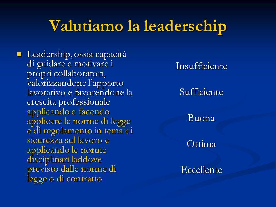 Valutiamo la leaderschip Leadership, ossia capacità di guidare e motivare i propri collaboratori, valorizzandone l'apporto lavorativo e favorendone la crescita professionale applicando e facendo applicare le norme di legge e di regolamento in tema di sicurezza sul lavoro e applicando le norme disciplinari laddove previsto dalle norme di legge o di contratto Leadership, ossia capacità di guidare e motivare i propri collaboratori, valorizzandone l'apporto lavorativo e favorendone la crescita professionale applicando e facendo applicare le norme di legge e di regolamento in tema di sicurezza sul lavoro e applicando le norme disciplinari laddove previsto dalle norme di legge o di contrattoInsufficienteSufficienteBuonaOttimaEccellente