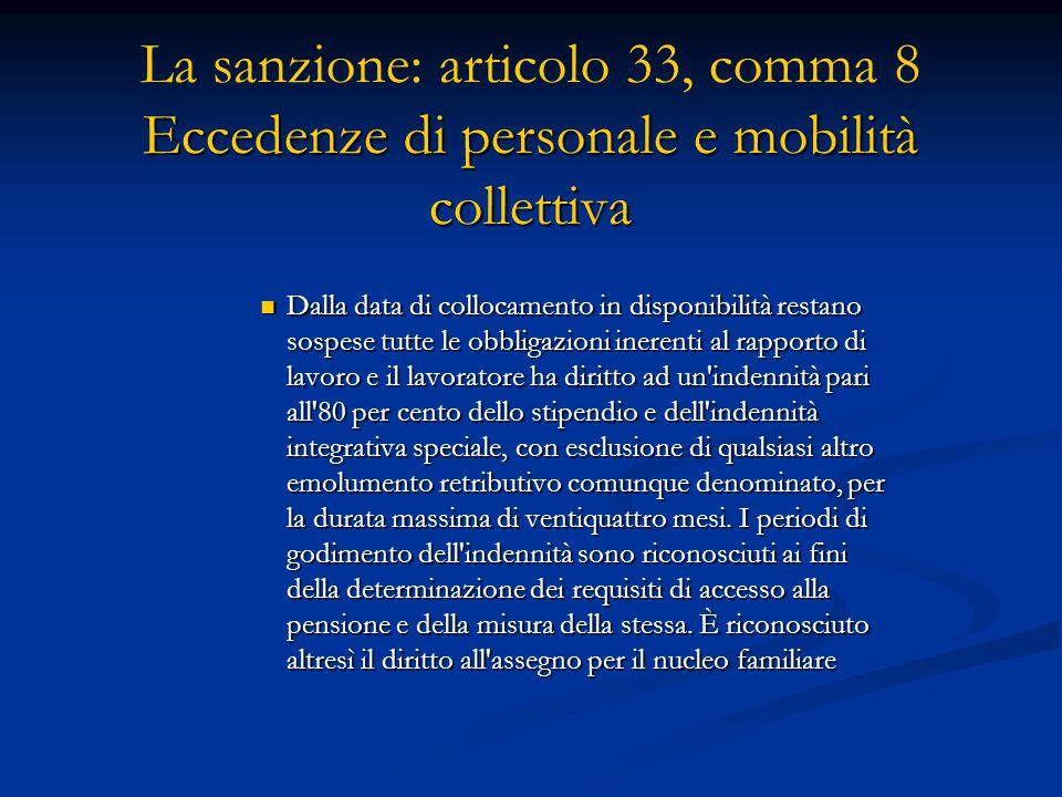 Eccedenze di personale e mobilità collettiva La sanzione: articolo 33, comma 8 Eccedenze di personale e mobilità collettiva Dalla data di collocamento