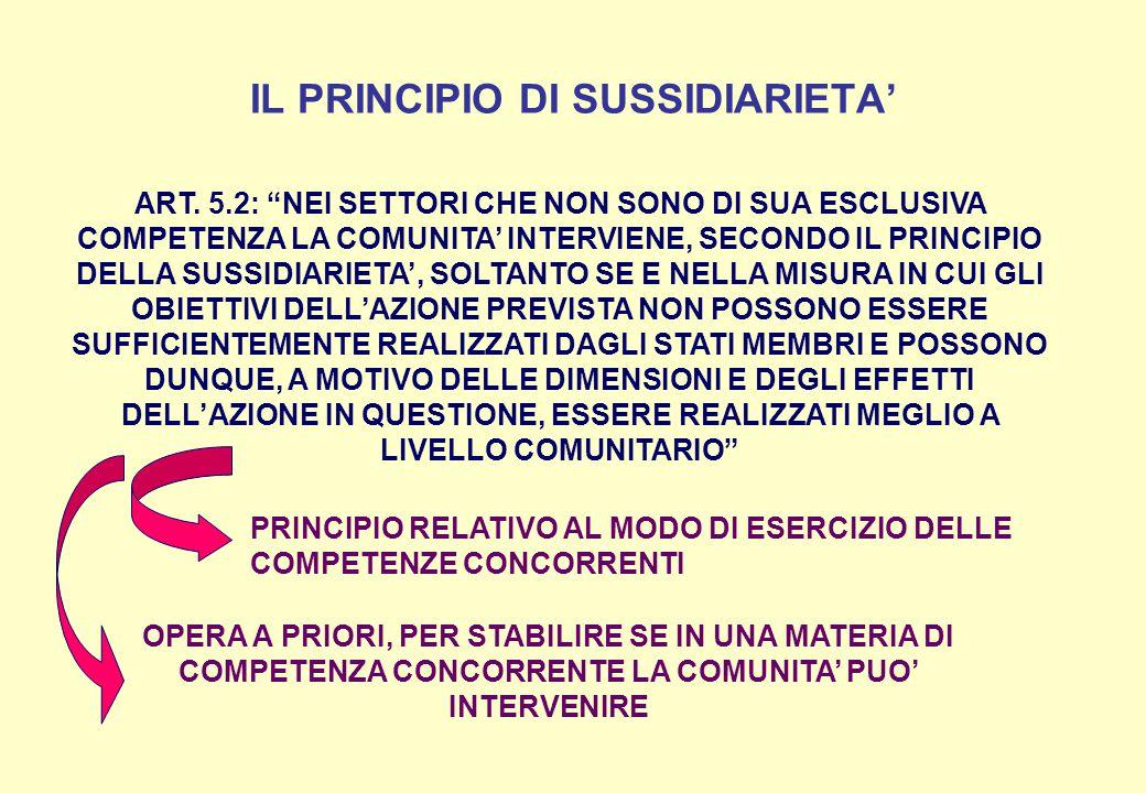 """IL PRINCIPIO DI SUSSIDIARIETA' ART. 5.2: """"NEI SETTORI CHE NON SONO DI SUA ESCLUSIVA COMPETENZA LA COMUNITA' INTERVIENE, SECONDO IL PRINCIPIO DELLA SUS"""
