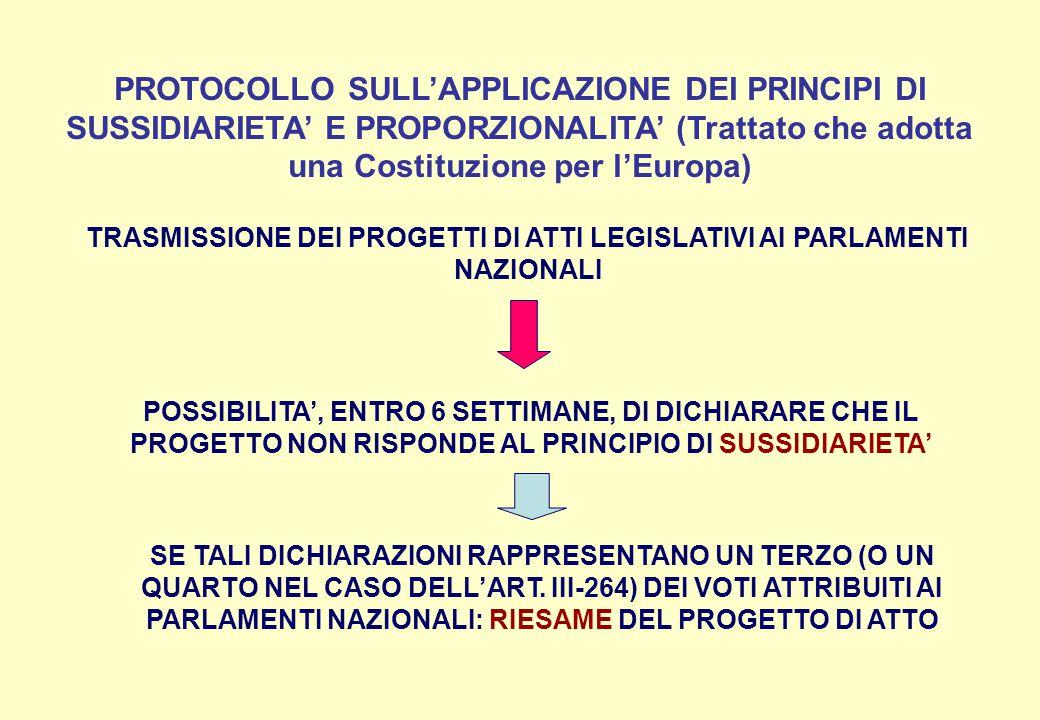 PROTOCOLLO SULL'APPLICAZIONE DEI PRINCIPI DI SUSSIDIARIETA' E PROPORZIONALITA' (Trattato che adotta una Costituzione per l'Europa) TRASMISSIONE DEI PR