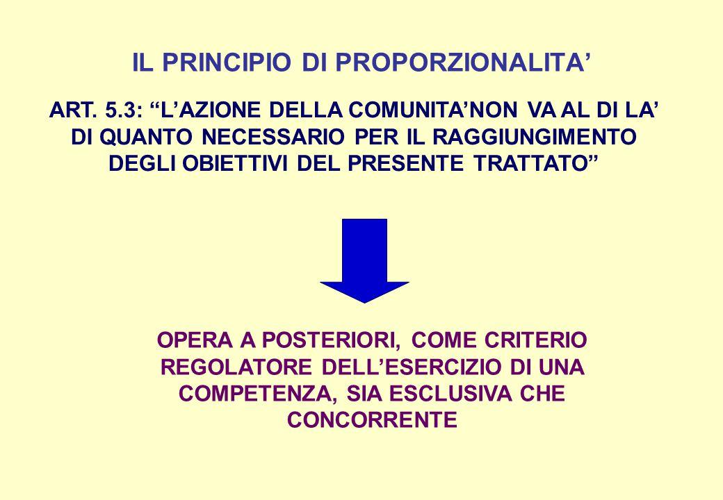 """IL PRINCIPIO DI PROPORZIONALITA' ART. 5.3: """"L'AZIONE DELLA COMUNITA'NON VA AL DI LA' DI QUANTO NECESSARIO PER IL RAGGIUNGIMENTO DEGLI OBIETTIVI DEL PR"""