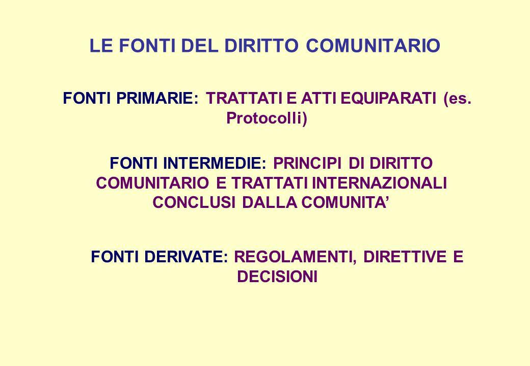 LE FONTI DEL DIRITTO COMUNITARIO FONTI PRIMARIE: TRATTATI E ATTI EQUIPARATI (es. Protocolli) FONTI INTERMEDIE: PRINCIPI DI DIRITTO COMUNITARIO E TRATT
