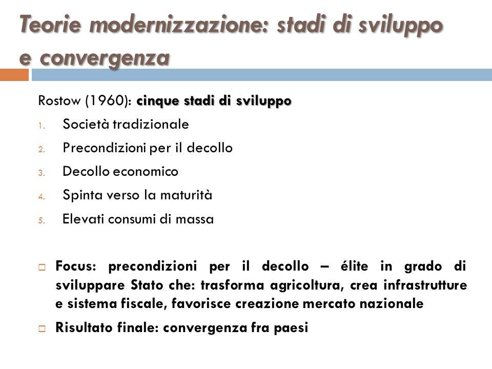 Teorie modernizzazione: stadi di sviluppo e convergenza cinque stadi di sviluppo Rostow (1960): cinque stadi di sviluppo 1. Società tradizionale 2. Pr