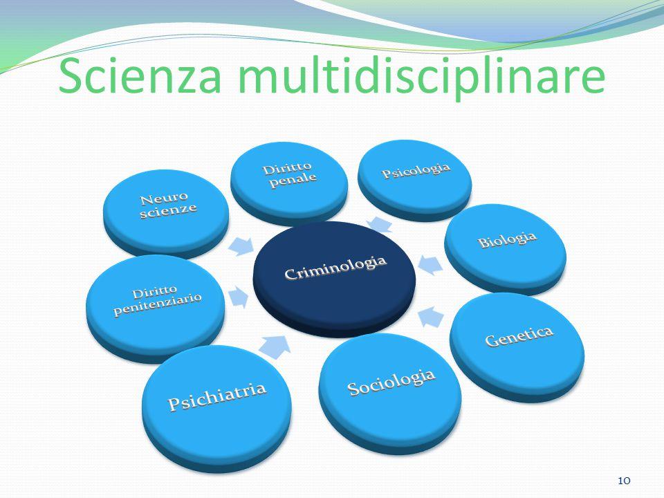 Scienza multidisciplinare 10