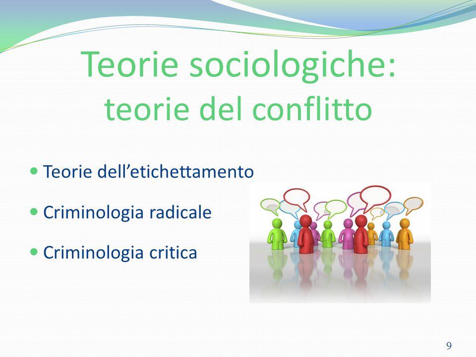 Teorie sociologiche: teorie del conflitto Teorie dell'etichettamento Criminologia radicale Criminologia critica 9