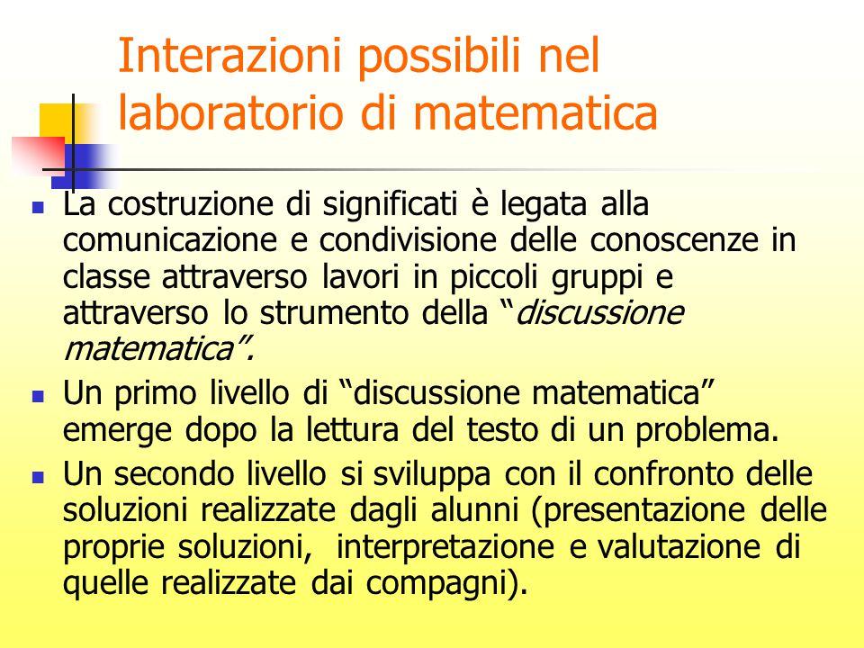 Interazioni possibili nel laboratorio di matematica La costruzione di significati è legata alla comunicazione e condivisione delle conoscenze in classe attraverso lavori in piccoli gruppi e attraverso lo strumento della discussione matematica .