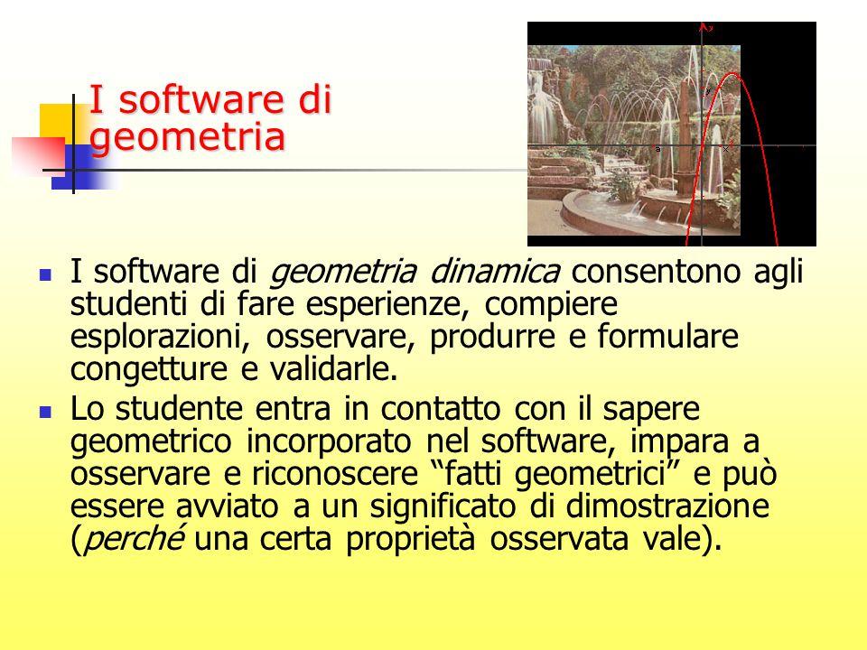 I software di geometria dinamica consentono agli studenti di fare esperienze, compiere esplorazioni, osservare, produrre e formulare congetture e vali