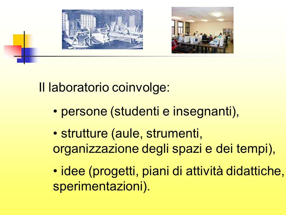 Il laboratorio coinvolge: persone (studenti e insegnanti), strutture (aule, strumenti, organizzazione degli spazi e dei tempi), idee (progetti, piani di attività didattiche, sperimentazioni).