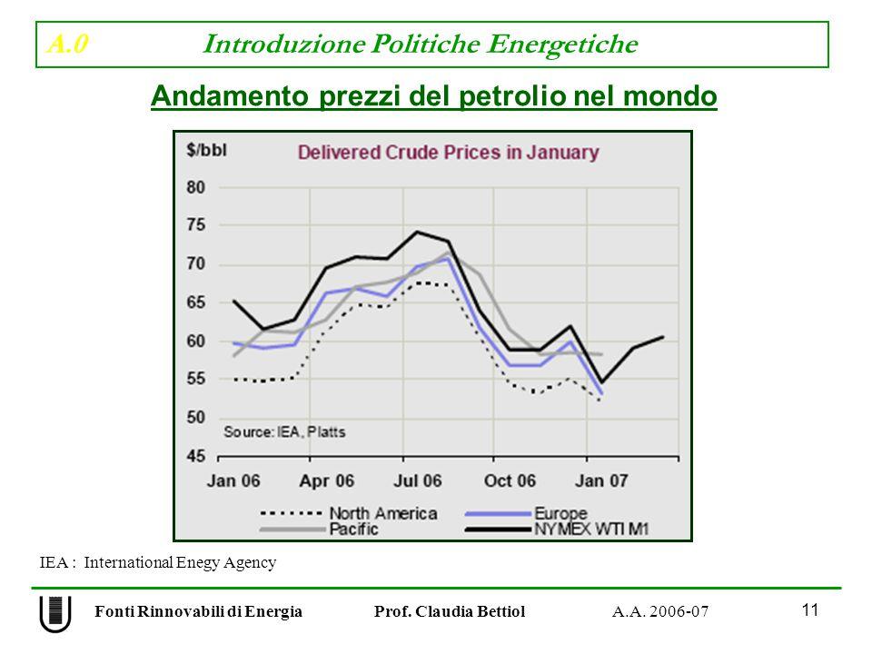 A.0 Introduzione Politiche Energetiche 11 Fonti Rinnovabili di Energia Prof.