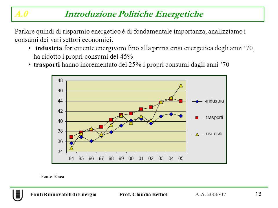 A.0 Introduzione Politiche Energetiche 13 Fonti Rinnovabili di Energia Prof.